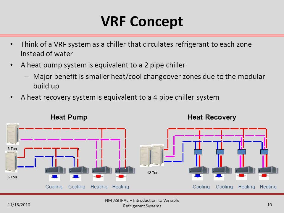 vauxhall monaro wiring diagram