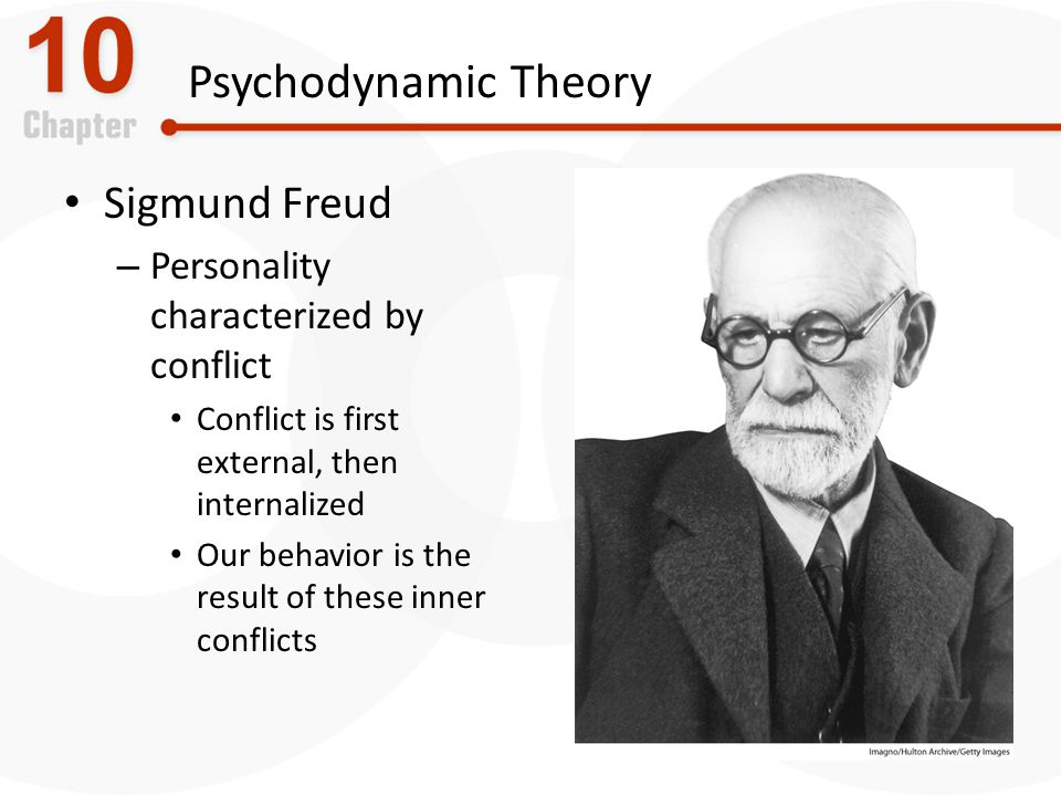 Sigmund freud\u0027s psychodynamic approach as an Research paper Academic
