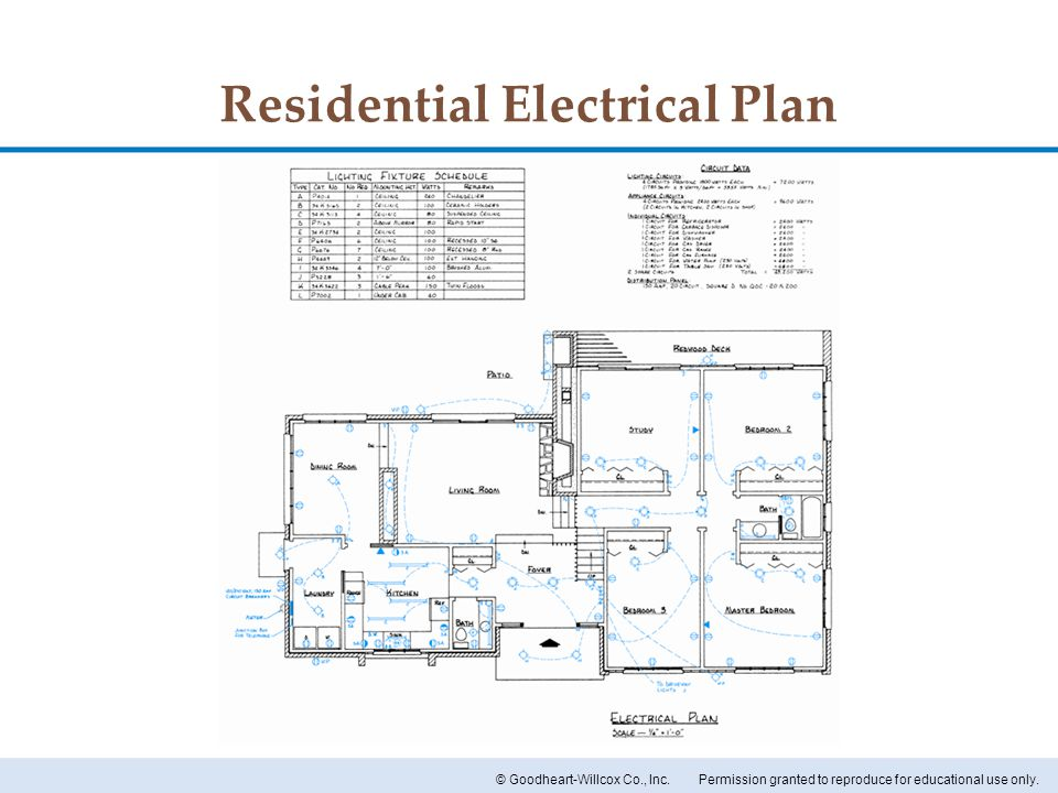 residential electrical plan notes