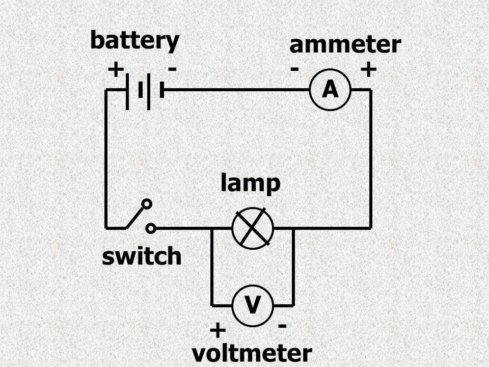 draw a circuit diagram with a resistor ammeter and battery