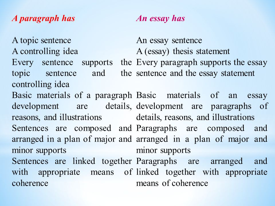 Essay on value of time - Professional Writing Services  Custom Papers