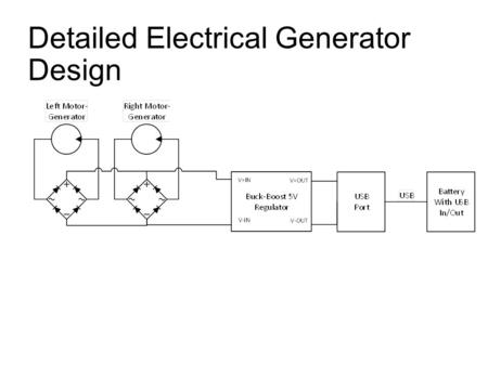 Electrical Design Electrical Design Review