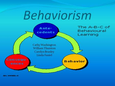 Behaviorism By Christina Basso What is Behaviorism? Behaviorism is - behaviorism