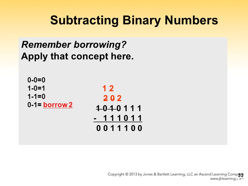 SOLVED Convert 33 from Decimal to Binary