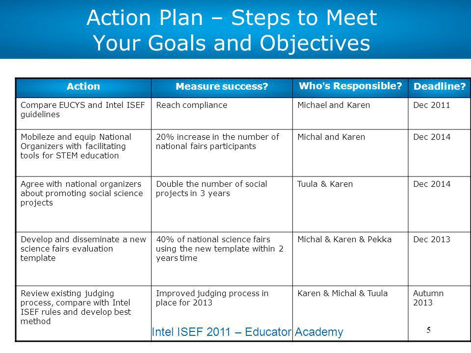 Action Plan Template Educator Academy May ppt video online download - action plan templete
