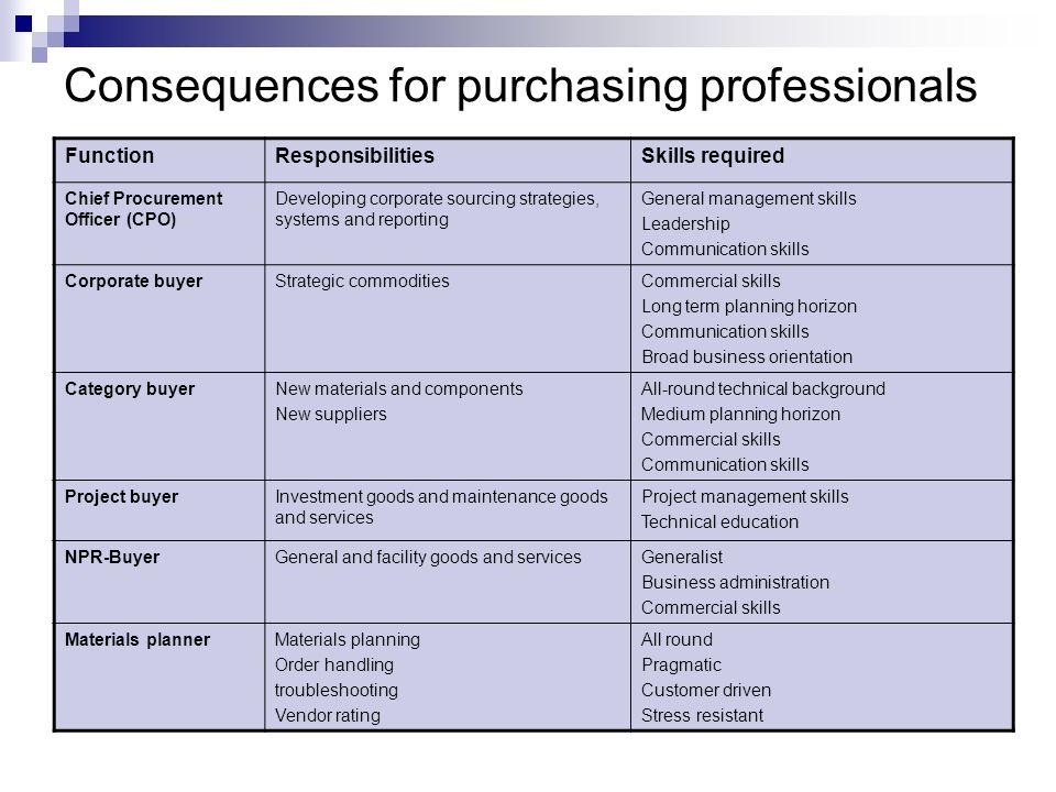 Purchasing Job Descriptions Duties  Purchasing Agent Job