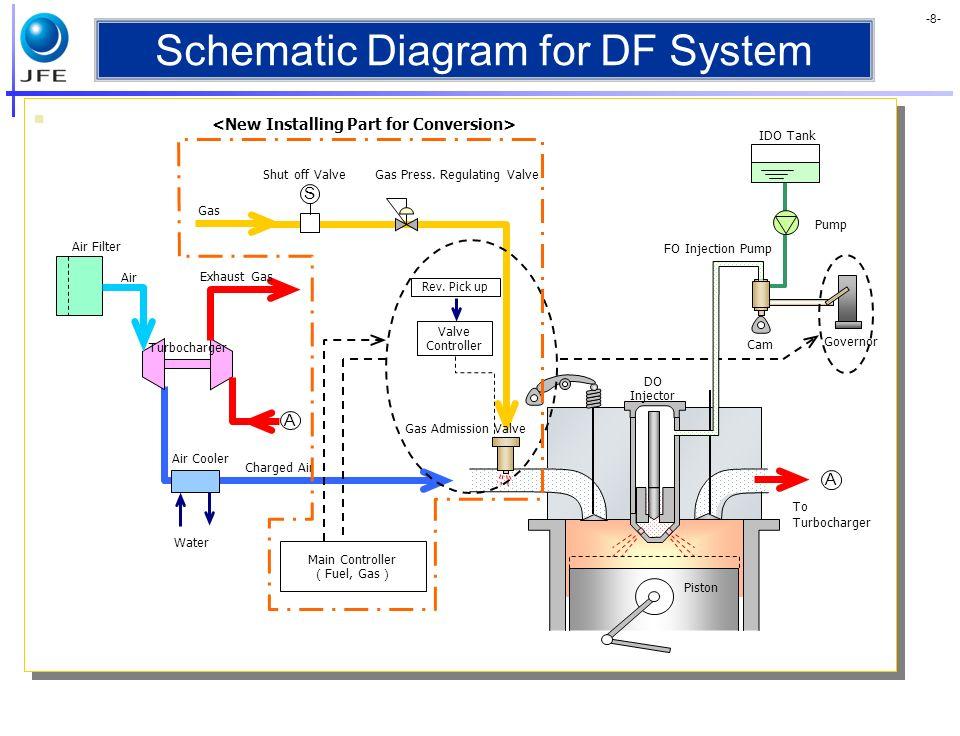 Diagram Bugatti Engine