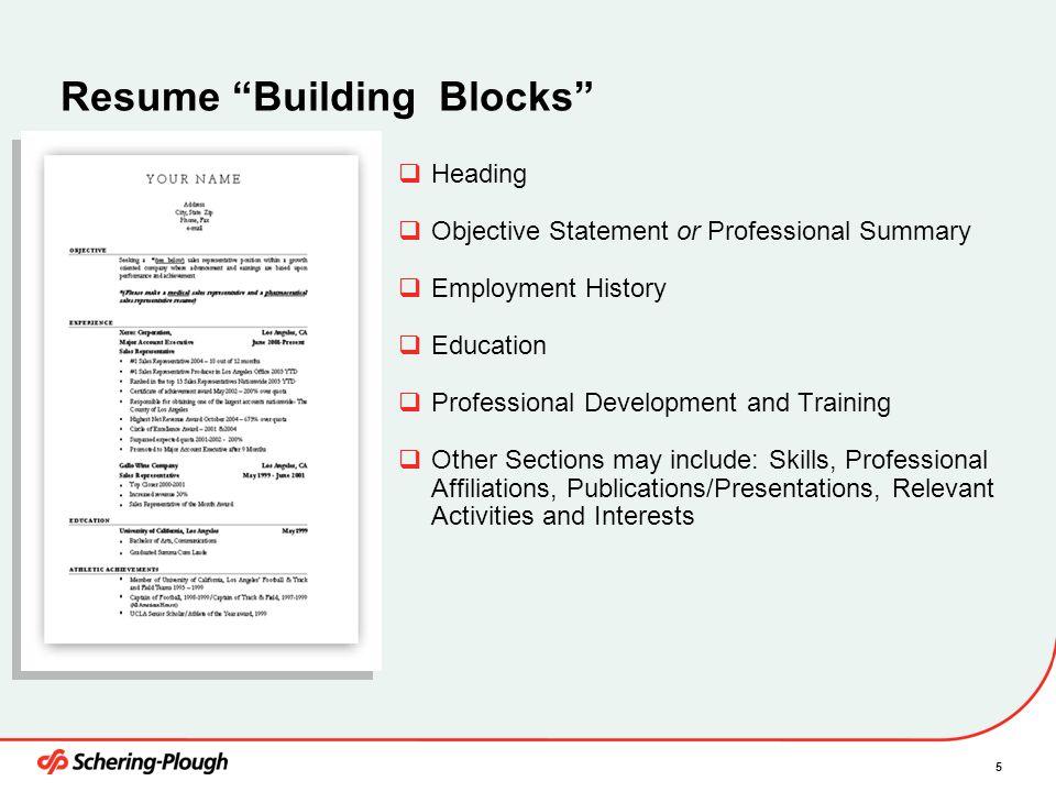 resume writing training