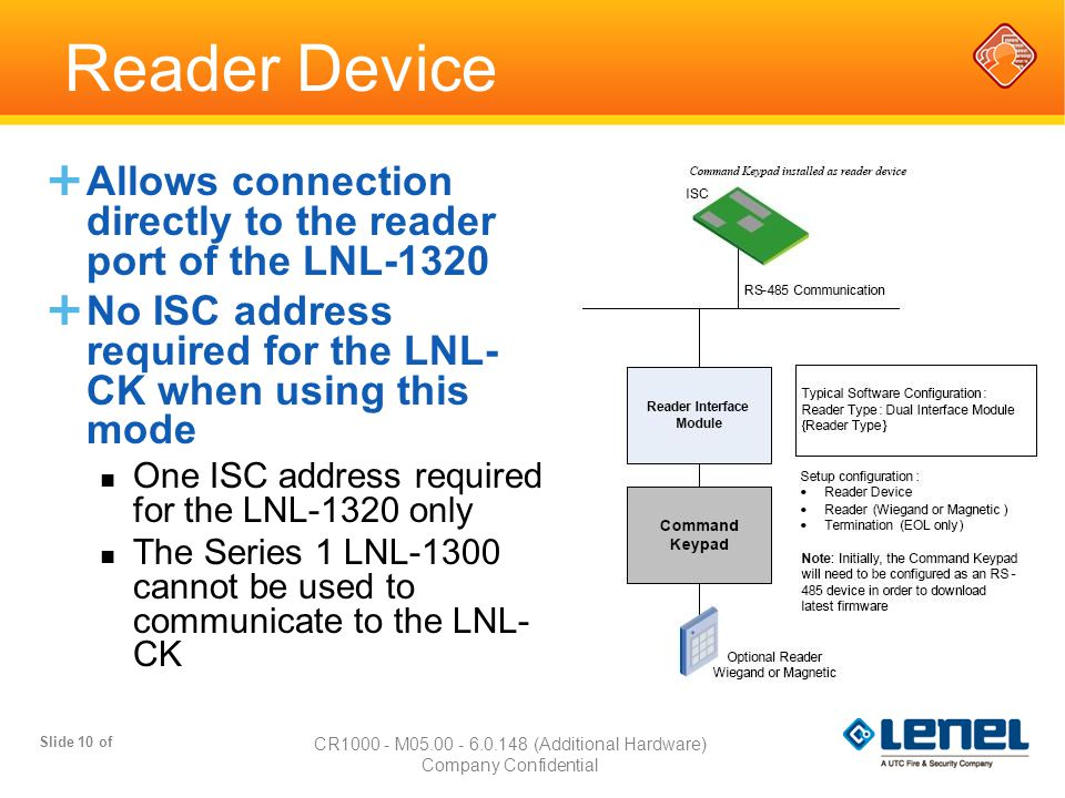 Lnl 2220 Wiring Diagram - Wiring Diagram Explained