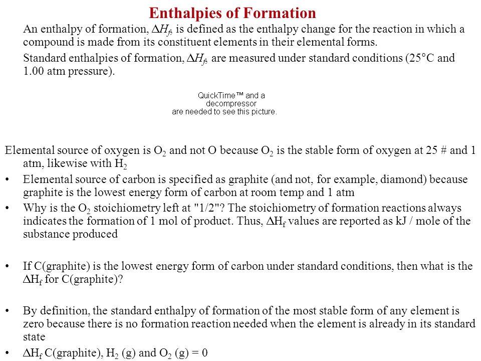 standard enthalpy of formation chart - Denmarimpulsar