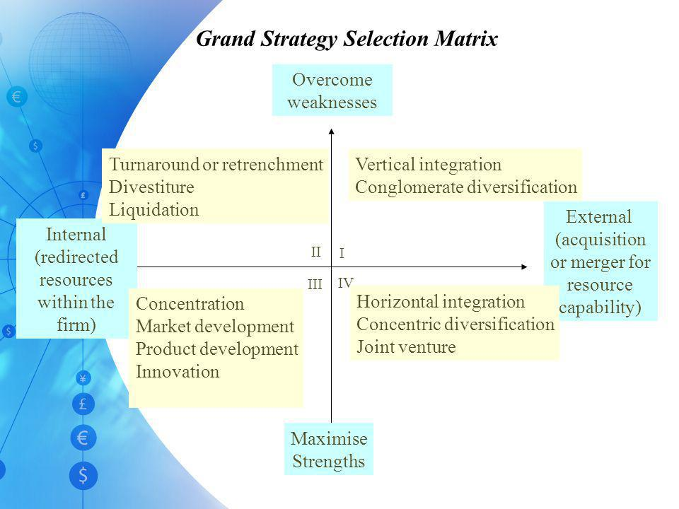Swot for merger acquisition strategy College paper Service