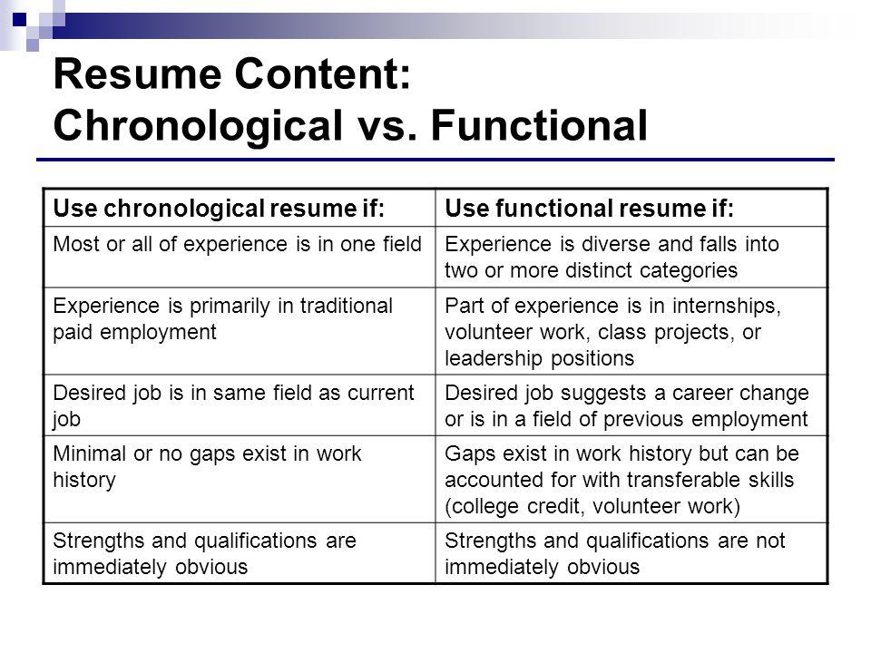 chronological vs functional resume - Ozilalmanoof