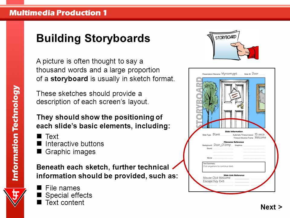 Presentation Tip Create A Storyboard That Sells Marketing Mo