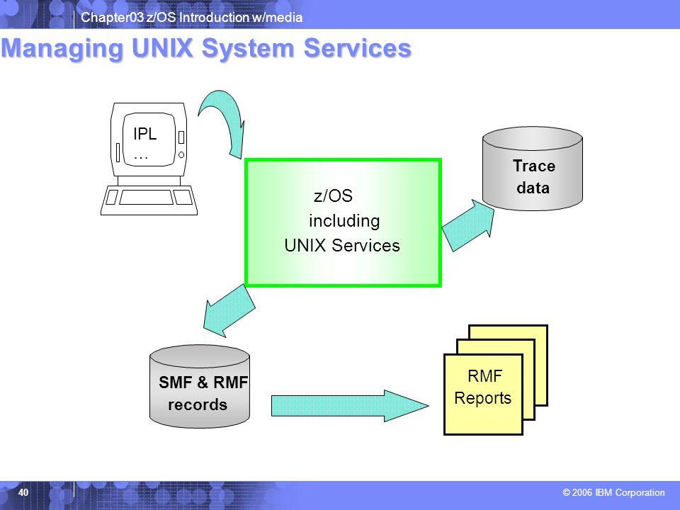 Z Os System Programmer Resume Z Vm System Programmer Resume Z Vmz os - z vm system programmer resume