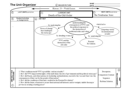 Unit Organizers 101* A Brief Overview of the Purpose, Development - unit organizer routine template