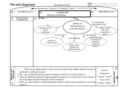 Course Organizer Course Standards The This Course Course Questions - unit organizer routine template