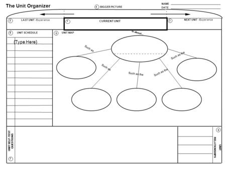 Unit Organizer Routine Template Chart Designs Template