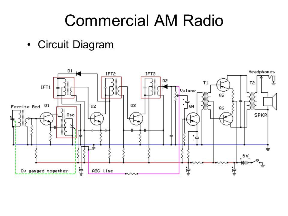 radio circuit board diagram