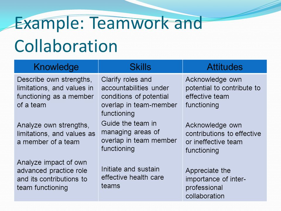 Great Teamwork Examples Image Picture Info - Free Resume