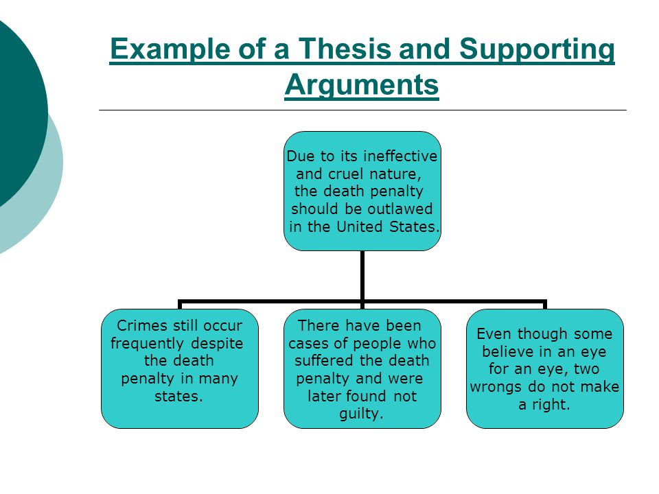 Resume Writing Skills Test Odesk Upwork Resume Writing Skills Test Answers Kick Exam Death Penalty Argumentative Essay Thesis