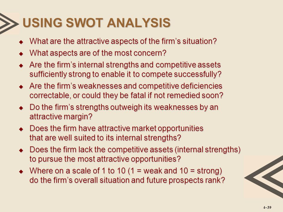 What does a swot analysis reveal about the attractiveness of