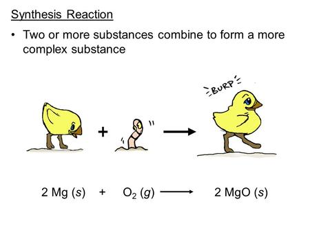 Reaction Prediction Basics Research in chemistry involves - synthesis reaction
