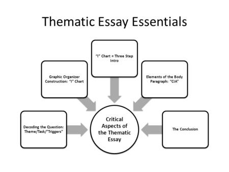 Global history thematic essay questions Homework Service