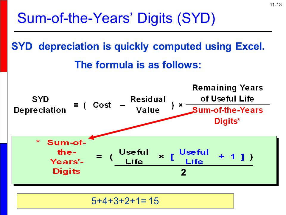 Depreciation sum of years method Custom paper Writing Service - three methods of depreciation
