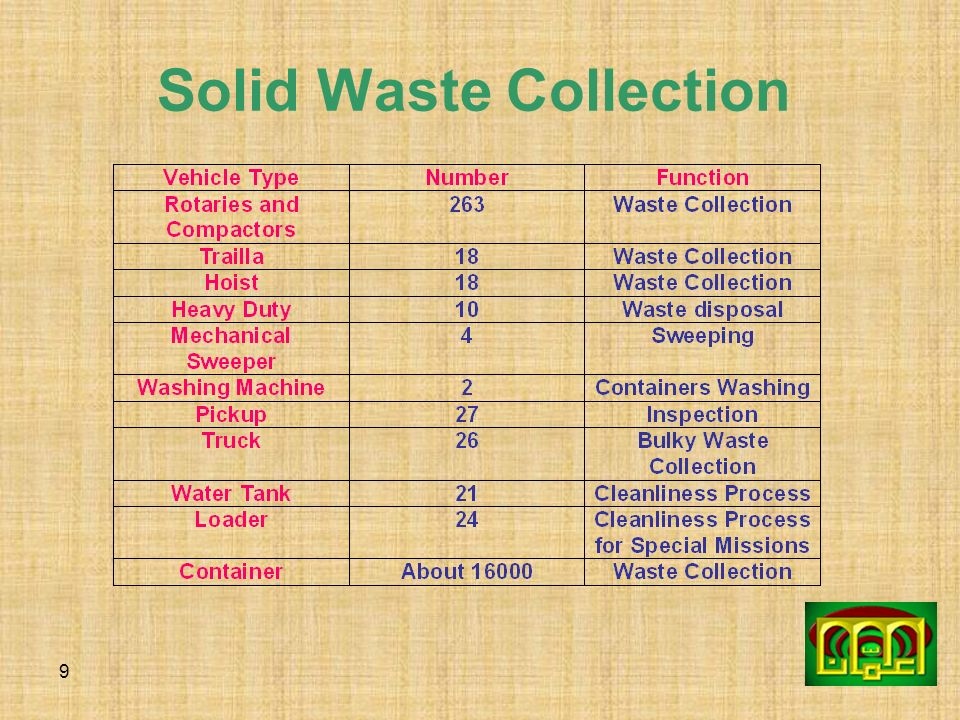 Waste Collector Sample Resume Professional Garbage Collector