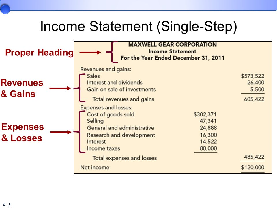 The Income Statement and Statement of Cash Flows - ppt download