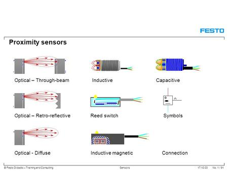 Why Proximity Sensors? A Proximity sensor (also called \