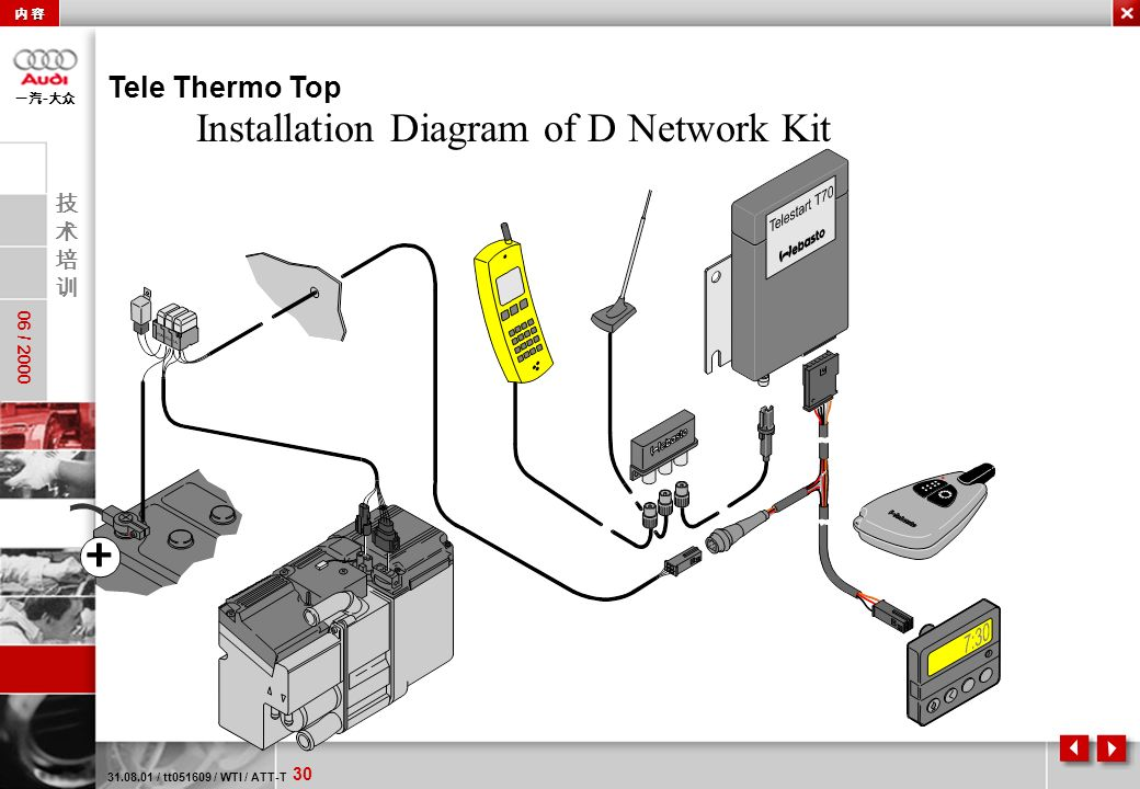 Webasto Thermo Top Z Cd Wiring Diagram Webasto thermo workshop