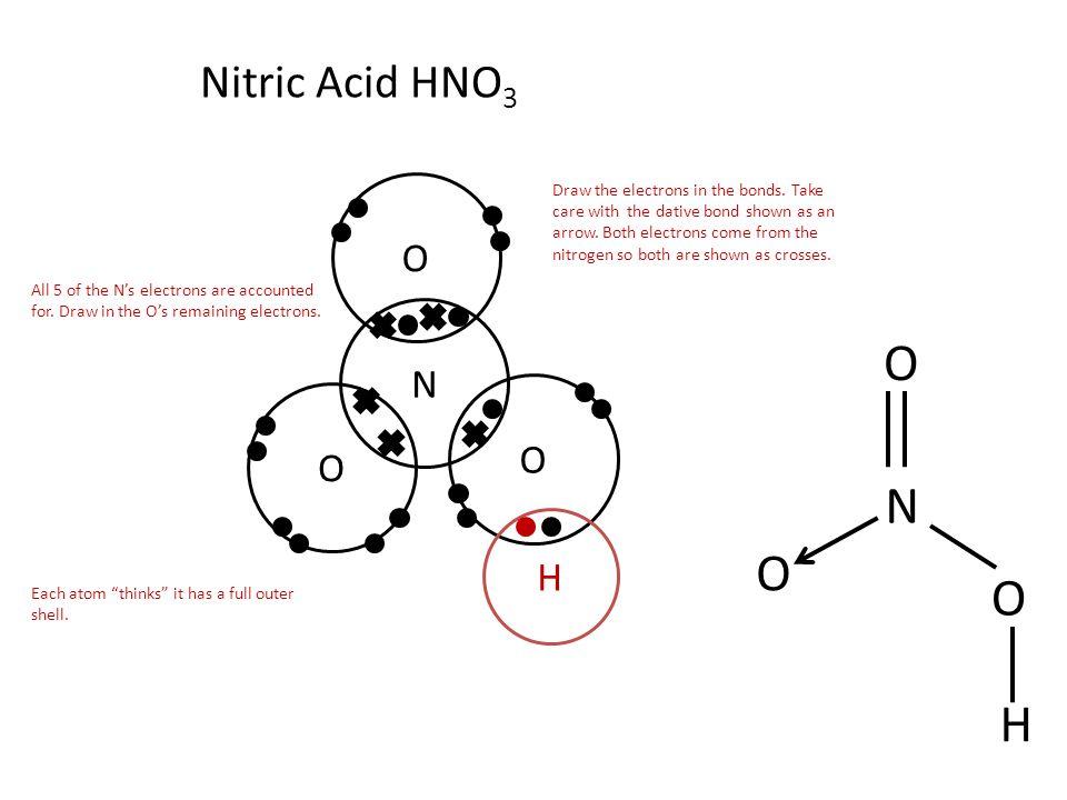 DIAGRAM Block Diagram Nitric Acid FULL Version HD Quality Nitric