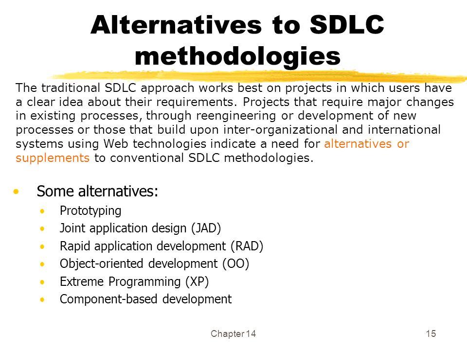 Sdlc Methodologies cvfreepro
