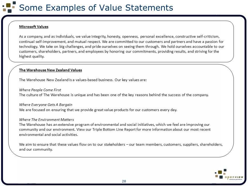 Developing Your Company Aspirations - ppt download - personal value statement examples
