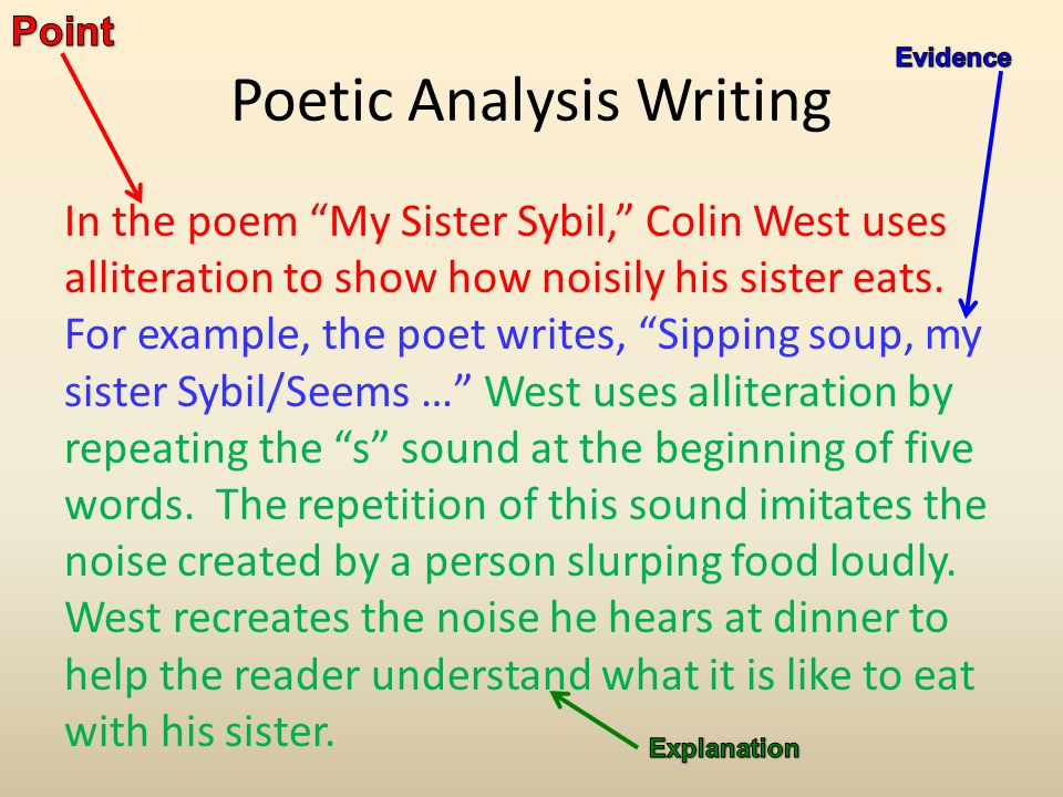 examples of poetry analysis essays 7 summary analysis essay example