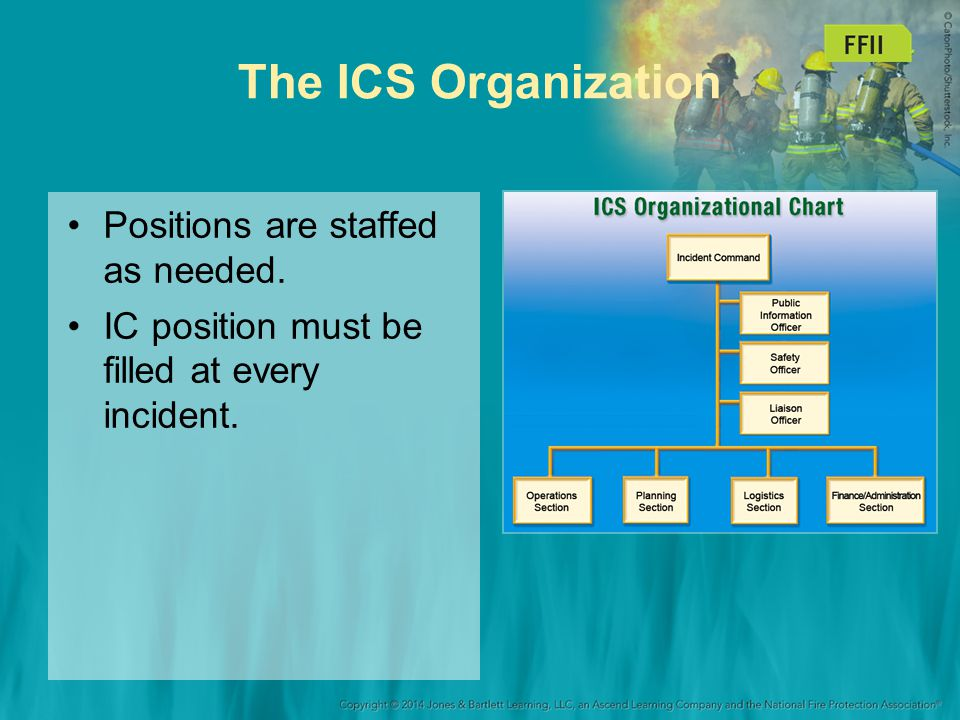 Ics Organizational Chart Nims Ics Bcp Omg New York Stock Exchange - ics organizational chart