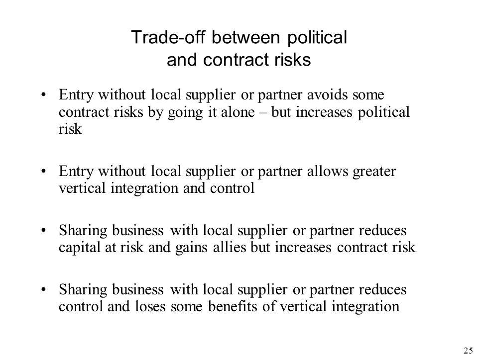 Business partner contract templatescharacterworldco – Partner Contract Sample