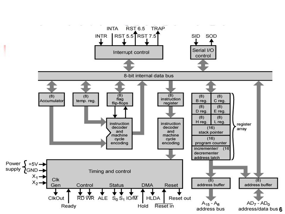 Intel Puma 6 Block Diagram Wiring Diagram