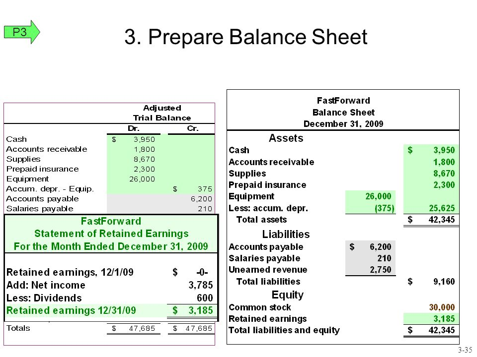 How To Prepare A Balance Sheet simpletext