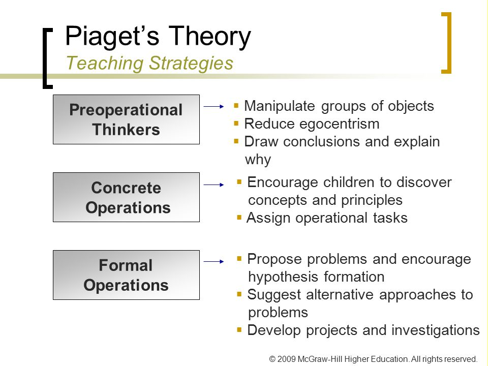 Piaget drawing development Research paper Writing Service - piaget's theory