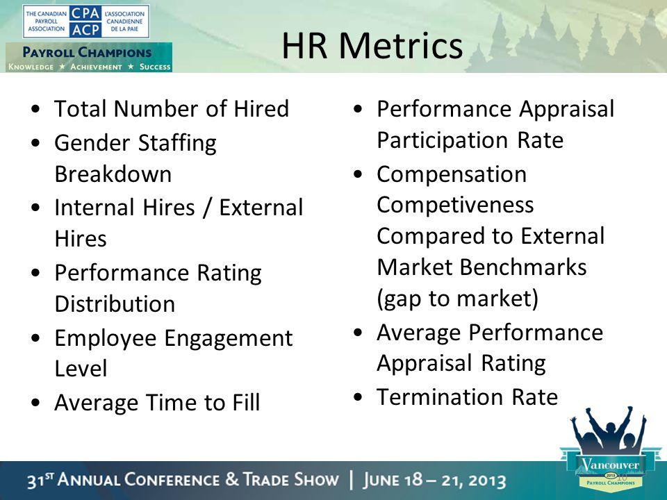Hr Metrics - Resume Template Sample - hr metrics