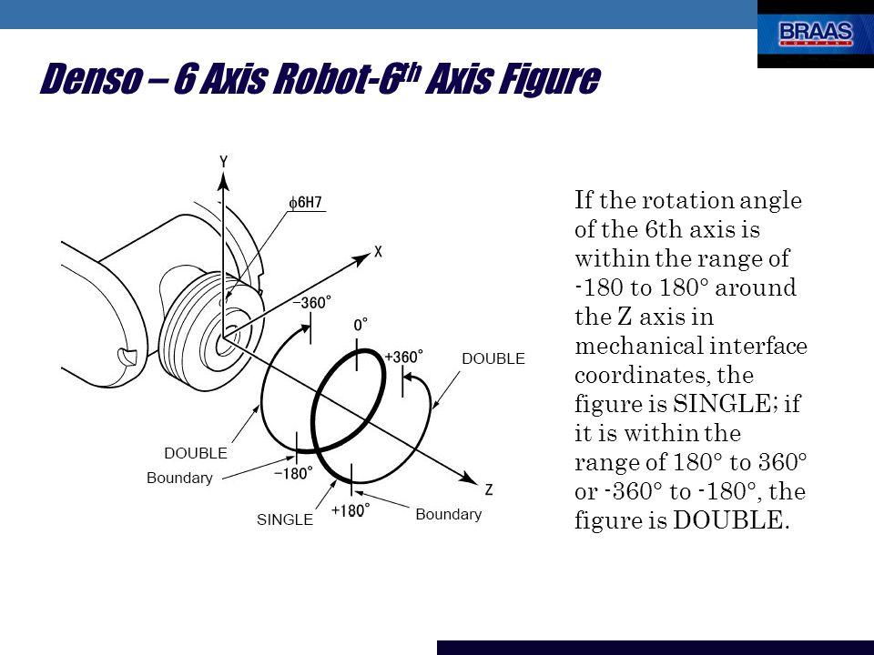 on range rover denso radio wiring schematics 2007