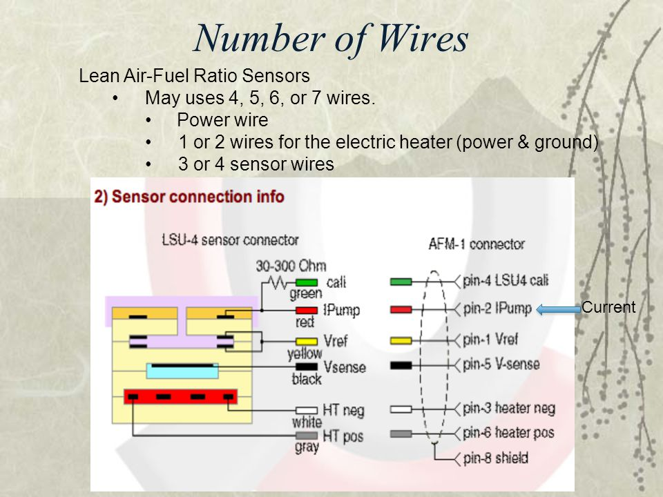 Air Fuel Ratio Sensor Wiring Diagram Wiring Schematic Diagram