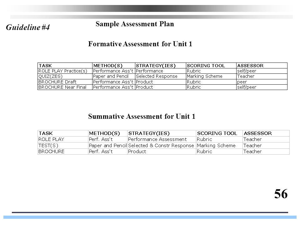 Sample Assessment Plan kicksneakers