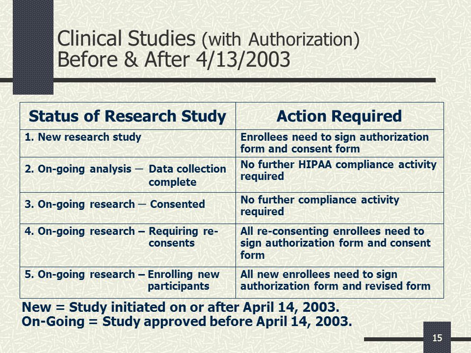 HIPAA Privacy Rule and Research - ppt video online download - hipaa consent forms