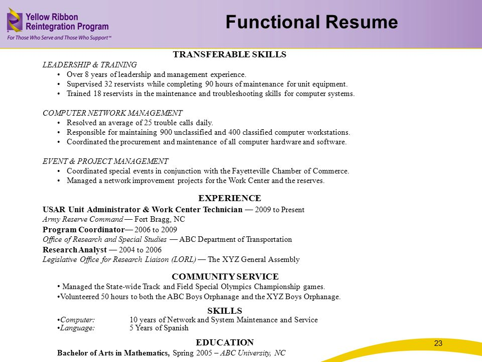 skills and experience resume