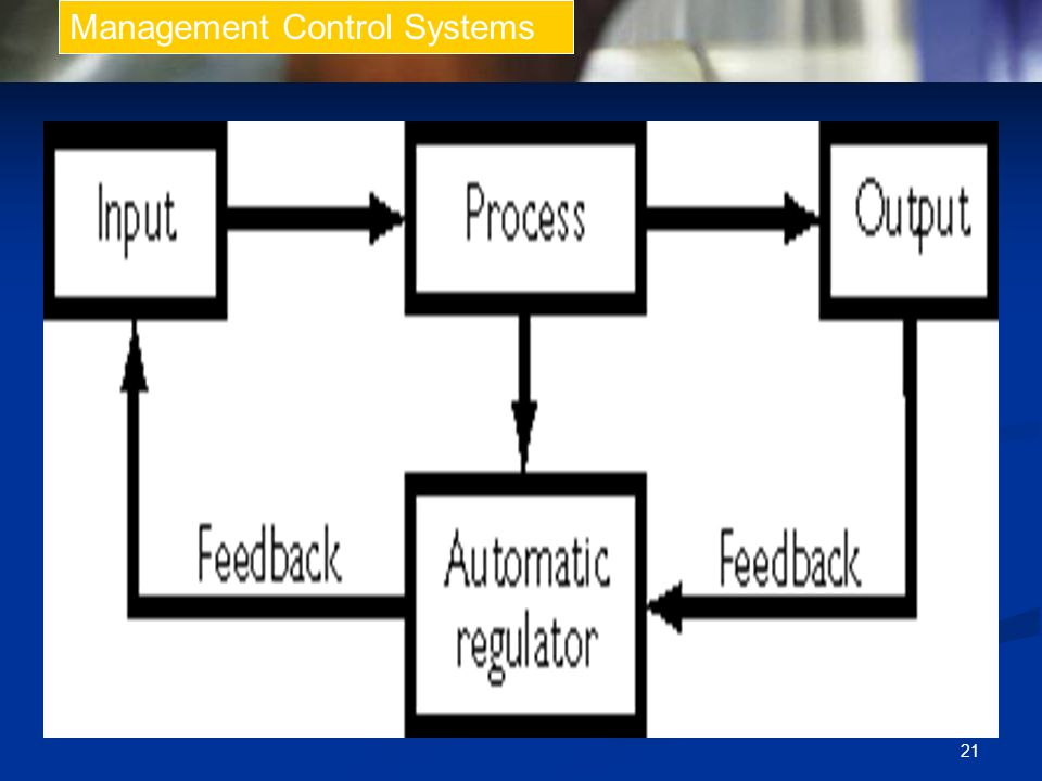Give Formal Control process block diagram Application of MCS in Service