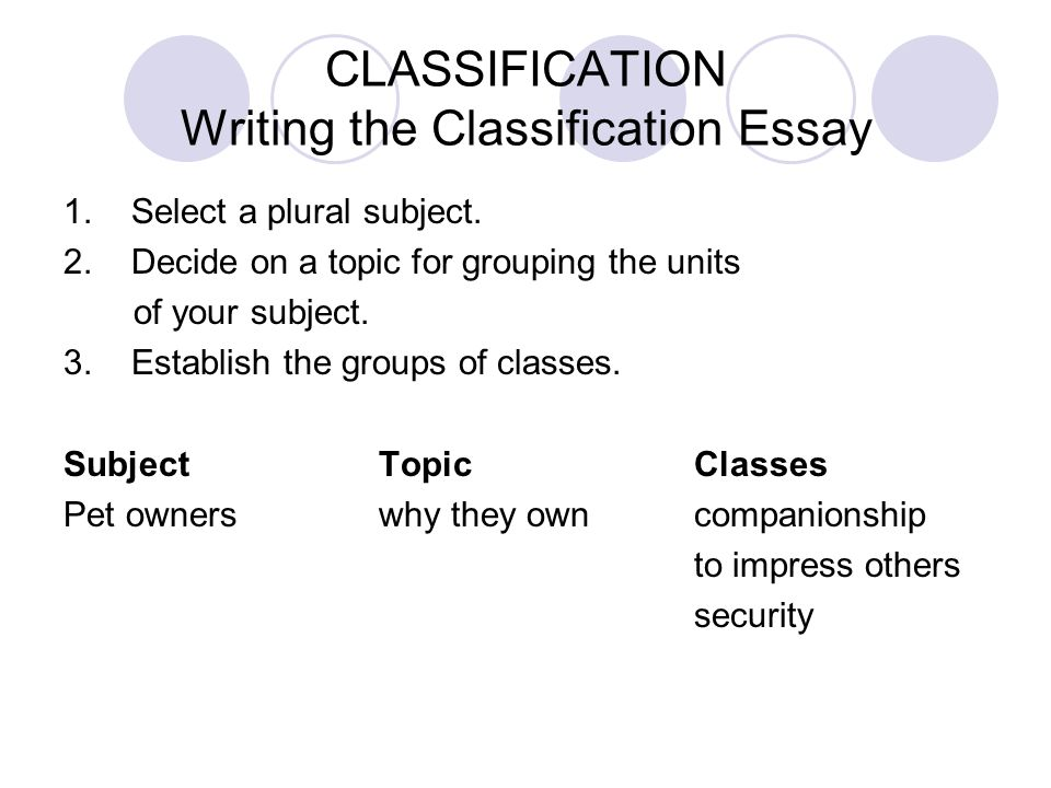 Classification Essay Ideas