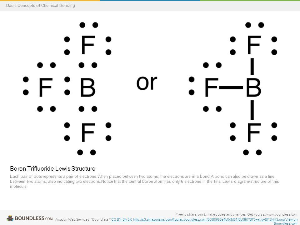 lewis diagram bf3